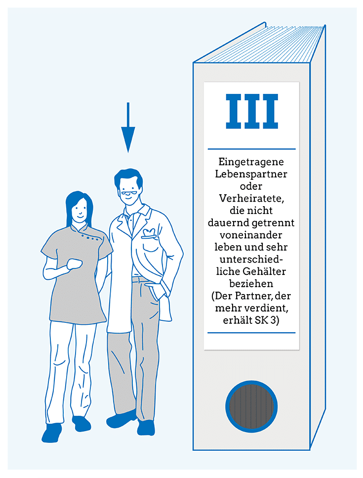 Steuerklasse 3: Welche Arbeitnehmer tummeln sich hier?